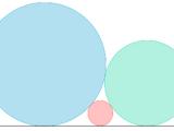 Sangaku Three Tangent Circles Problem