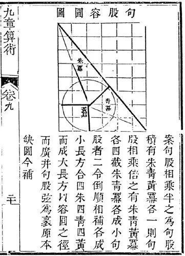 suanshu