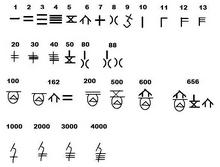 Shang Numerals