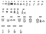 Ancient Chinese Mathematics (1600 BC - 600 AD)