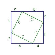 Two squares pyth