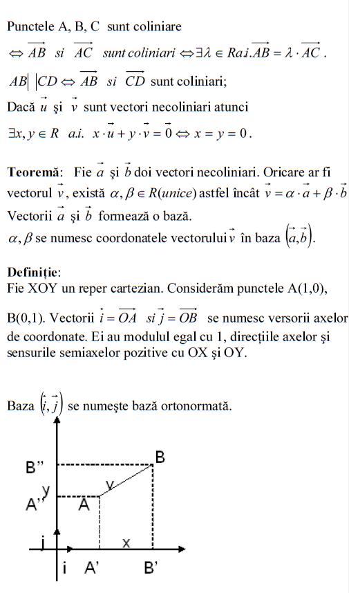 Noţiuni de bază : Modulul – Matematica E Simplă