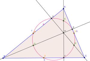 Cercul celor 9 puncte (3)