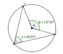 Angle inscrit2