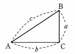 InvPythagorean theorem