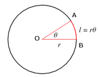 "Analiza noțiunii de ""Direcție Curbilinie"" - Pagina 2 200?cb=20111219115521&path-prefix=ro"
