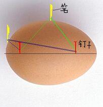 U=284596621,2652618570&fm=15&gp=0
