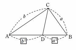 Inverse pythagorean theorem