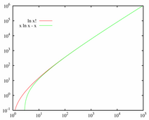 Stirling's Approximation Small