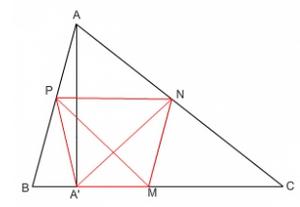 Demonstratie teorema Euler