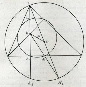 Cercul celor 9 puncte