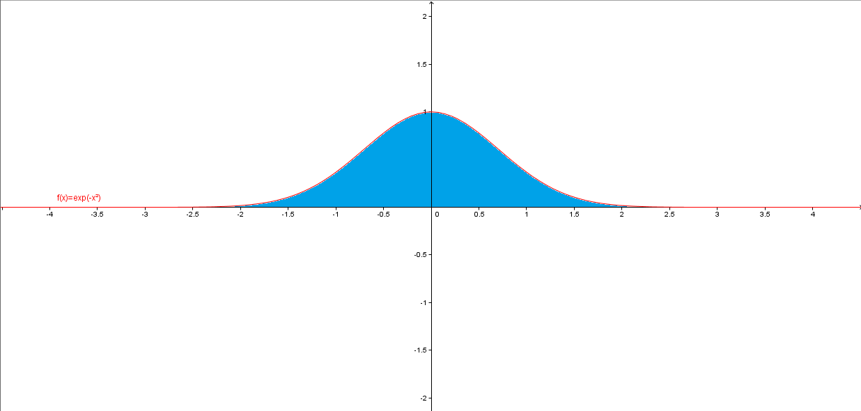 math gaussian Gaussian elimination calculator this online calculator will help you to solve a system of linear equations using gauss-jordan elimination using this online calculator, you will receive a detailed step-by-step solution to your problem, which will help you understand the algorithm how to solve system of linear equations by gauss-jordan elimination.