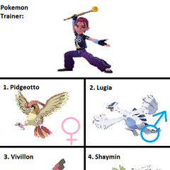 Roxie's Pokemon