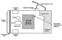 Area-7-ground-hanger-layout-fjp23