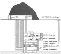 Area-7-full-facility-layout-z3gcv