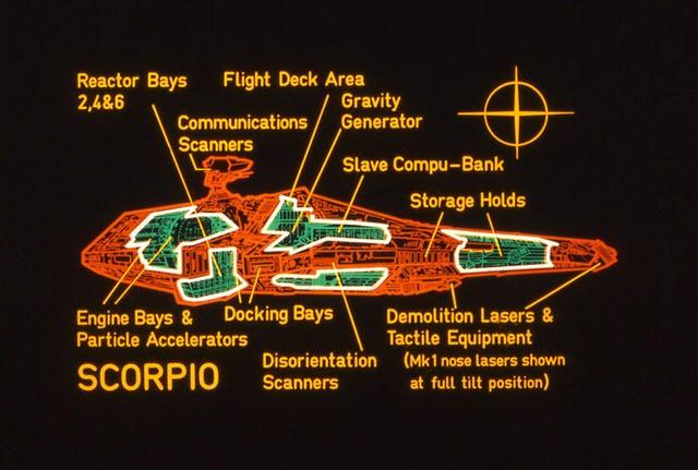 Scorpiodiag