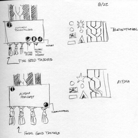File:Uniform-tabs.jpg