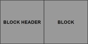 Pcc compressed block