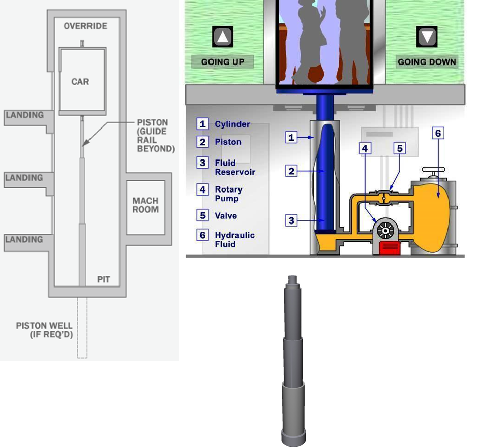 Elevators And Escalators Mechanical System Wikia Fandom Powered Electrical Plan Vignette Picture7