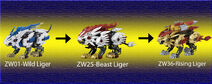 The-Complete-Mecha-Anime-Evolution-of-the-Lion-Type-Zoid-in-Zoids-Wild