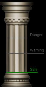 Acc appeal pillar