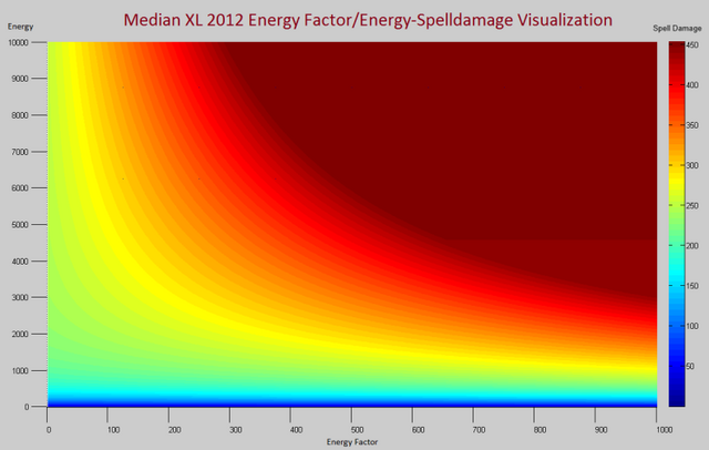 File:Energy factor visualization.png