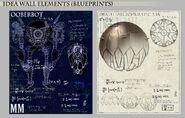 Blueprints Koller