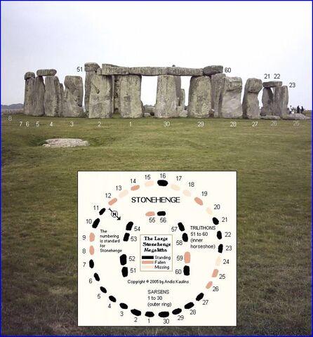 File:Stonehengesarsens21to8.jpg