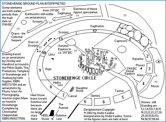 File:Stonehengecirclestellarorientation.png