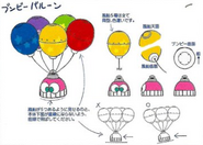 MM11 Bunby Balloon concept