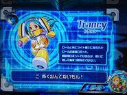 PRA Trancy Profile