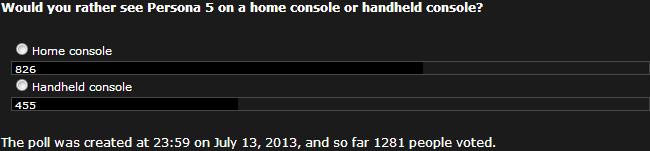 Poll 50 Preferred console for Persona 5