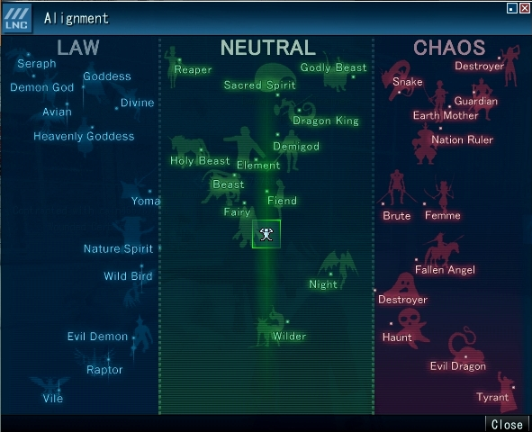 Shin Megami Tensei Imagine S Demon Alignment Chart