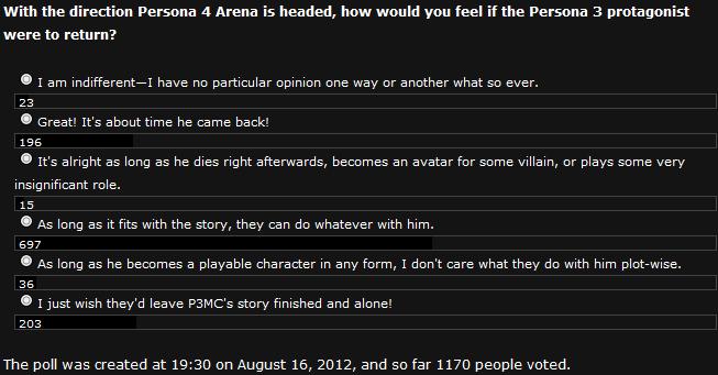 Poll 30 Fate of P3MC