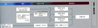 Fanbook041