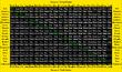 Persona 4 Fusion Chart