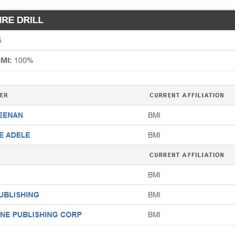 A screenshot of the song on BMI Repertoire.