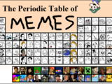 The Periodic Table Of Memes