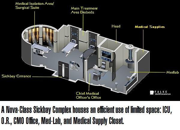 Sickbay   Memory Gamma   FANDOM powered by Wikia