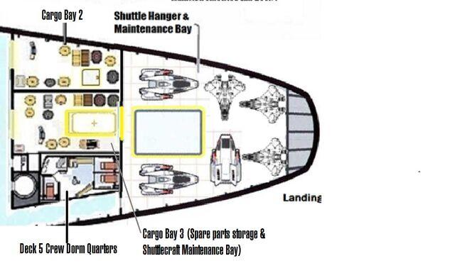Aft Deck 5 Nova Class Starship  sc 1 st  Memory Gamma - Fandom & Shuttlebay and Cold Storage Parking (Hanger Deck)   Memory Gamma ...
