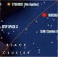 Berengaria-Sektor Atlas