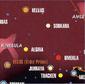 Algira-Sektor Atlas