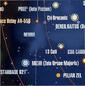 Mizar-Sektor Atlas