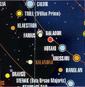 Kalandra-Sektor Atlas