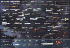Star Trek Shipyards Starfleet & The Federation poster