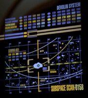 Devolin system asteroids