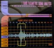 E-band analysis