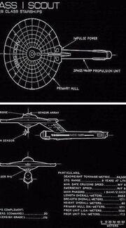Hermes coupe schematique