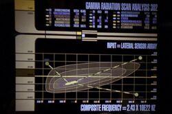 Gamma radiation scan