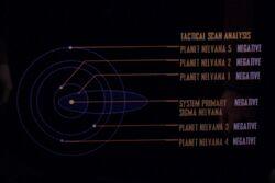 NelvanaSystem